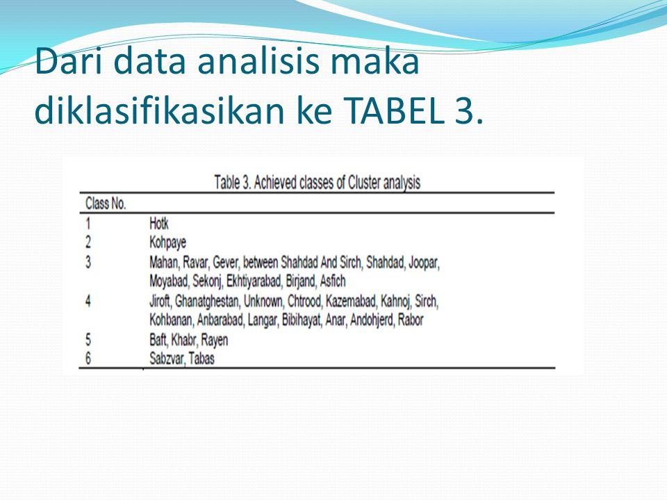 Dari data analisis maka diklasifikasikan ke TABEL 3.