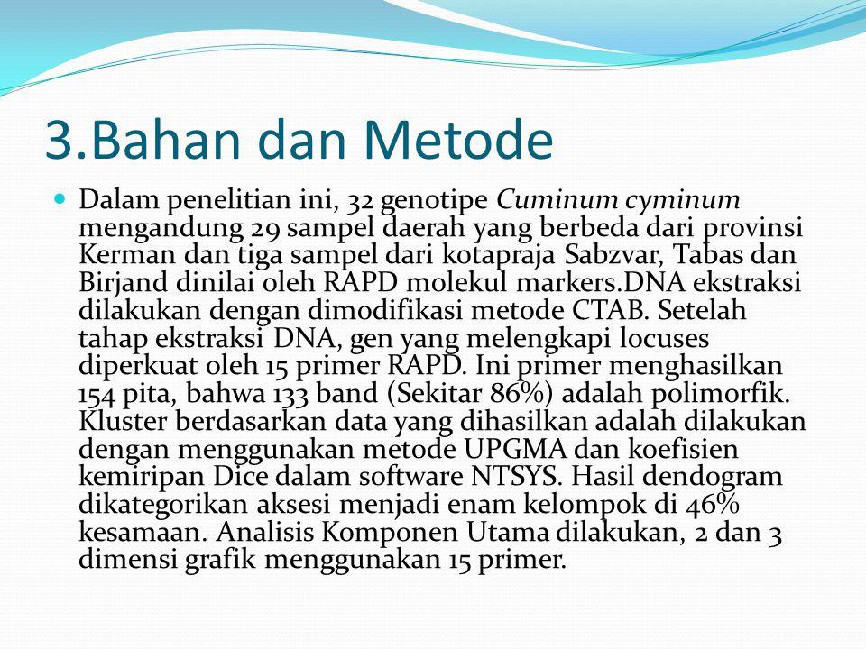 3.Bahan dan Metode Dalam penelitian ini, 32 genotipe Cuminum cyminum mengandung 29 sampel daerah yang berbeda dari provinsi Kerman dan tiga sampel dari kotapraja Sabzvar, Tabas dan Birjand dinilai oleh RAPD molekul markers.DNA ekstraksi dilakukan dengan dimodifikasi metode CTAB.