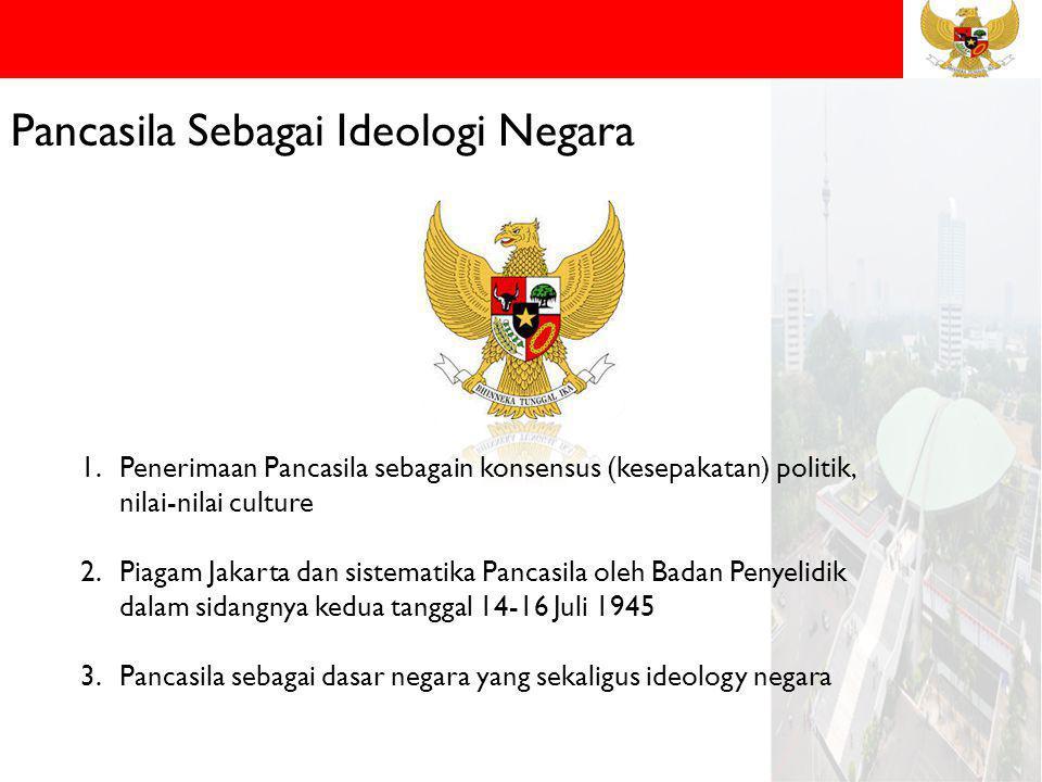 Pendorong Terbuka Idiologi Pancasila Pendorong terbuka ideologi Pancasila bangkrutnya ideologi yang terutup dominasi pemerintah Orde Baru untuk melaksanakan (P4), Tekad kesadaran nilai-nilai Pancasila dinamika msyarakat