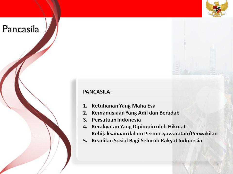Kedudukan Pembukaan UUD 1945 Pembukaan UUD 1945, merupakan sumber motivasi dan aspirasi, tekad dan semangat bangsa Indonesia, serta cita hukum dan cita moral yang ingin ditegakkan dalam lingkungan nasional maupun internasional.