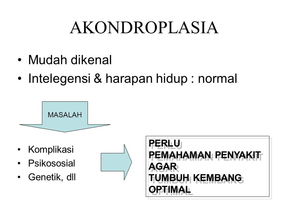 AKONDROPLASIA Mudah dikenal Intelegensi & harapan hidup : normal Komplikasi Psikososial Genetik, dll PERLU PEMAHAMAN PENYAKIT AGAR TUMBUH KEMBANG OPTI