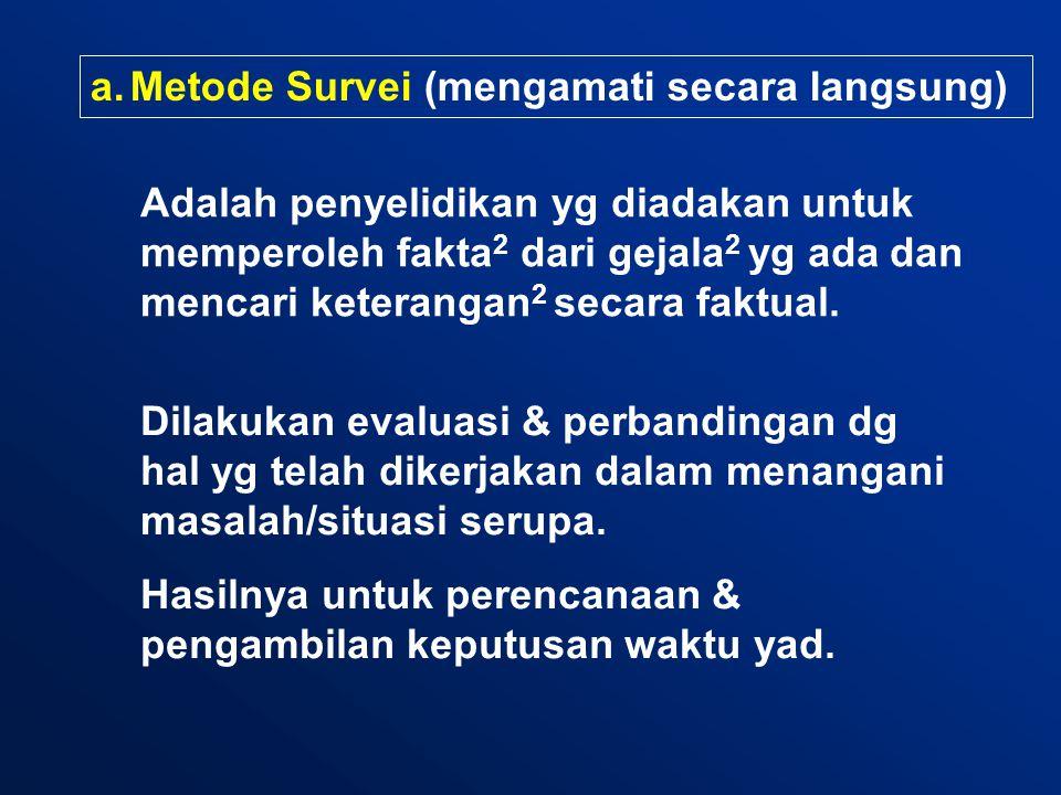 a.Metode Survei (mengamati secara langsung) Adalah penyelidikan yg diadakan untuk memperoleh fakta 2 dari gejala 2 yg ada dan mencari keterangan 2 secara faktual.