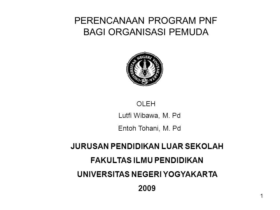 ppm20092 APA PERENCANAAN PROGRAM?.