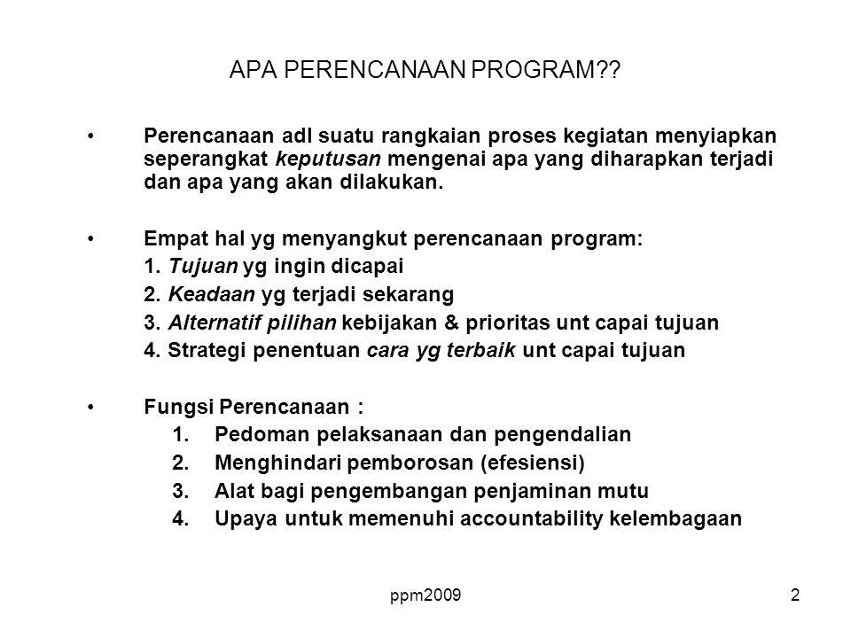ppm20093 Prog.PNF Institusi Lokal Nasional LEVEL Perencanaan Pend.