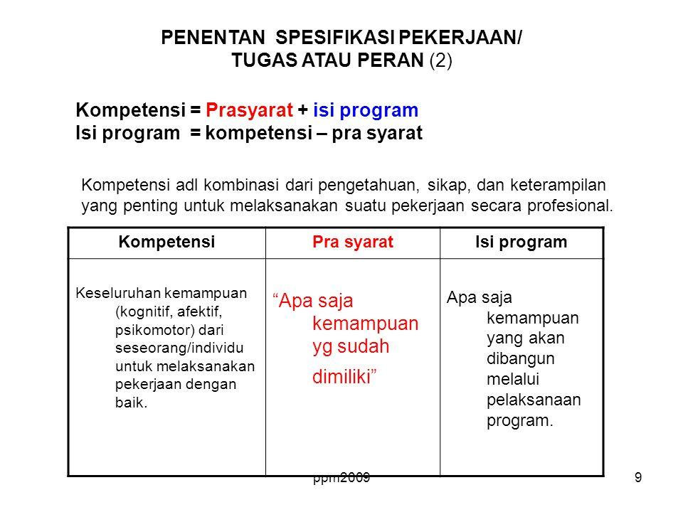 ppm20099 Kompetensi = Prasyarat + isi program Isi program = kompetensi – pra syarat KompetensiPra syaratIsi program Keseluruhan kemampuan (kognitif, a