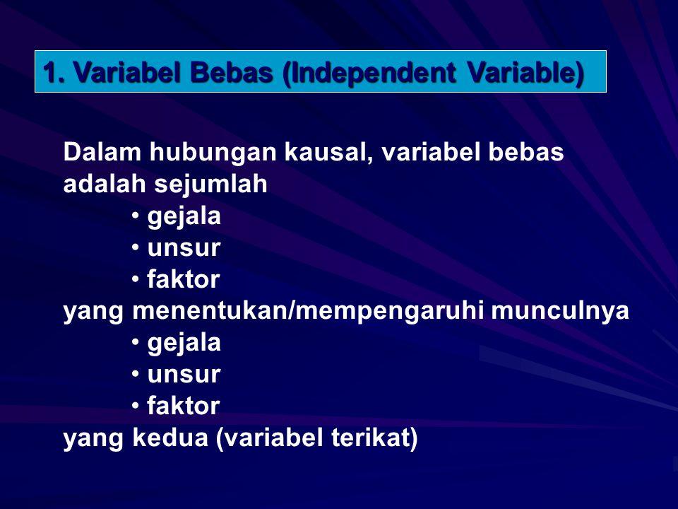1. Variabel Bebas (Independent Variable) Dalam hubungan kausal, variabel bebas adalah sejumlah gejala unsur faktor yang menentukan/mempengaruhi muncul