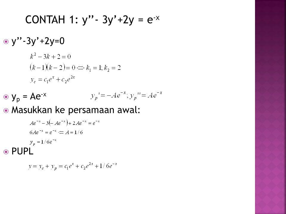  y''-3y'+2y=0  y p = Ae -x  Masukkan ke persamaan awal:  PUPL CONTAH 1: y''- 3y'+2y = e -x