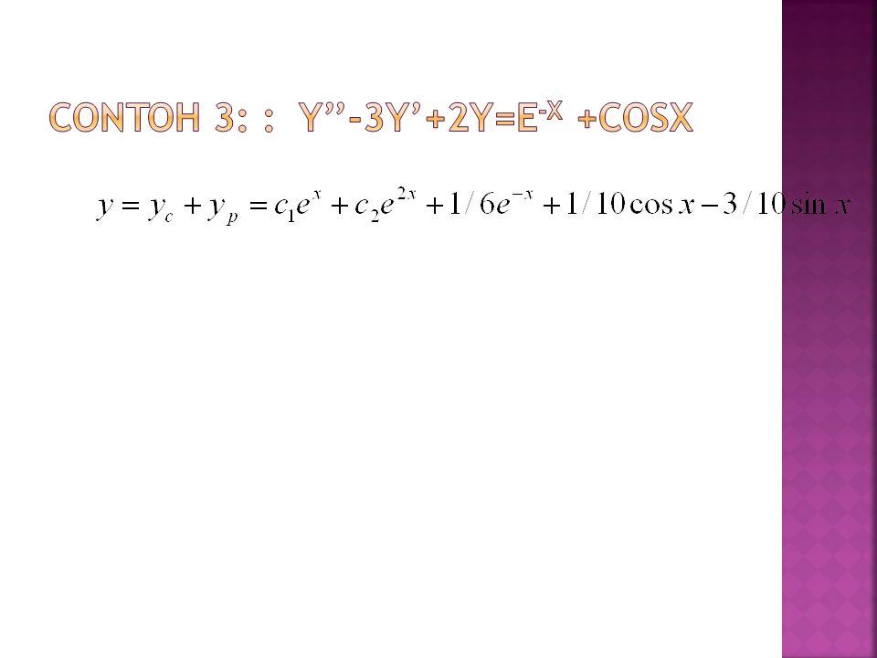  y''-3y'+2y=0  y p = Axe x  Masukkan ke persamaan awal:  PUPL Contoh 4 :y''-3y'+2y=e x y'(0)=-1;y(0)=1