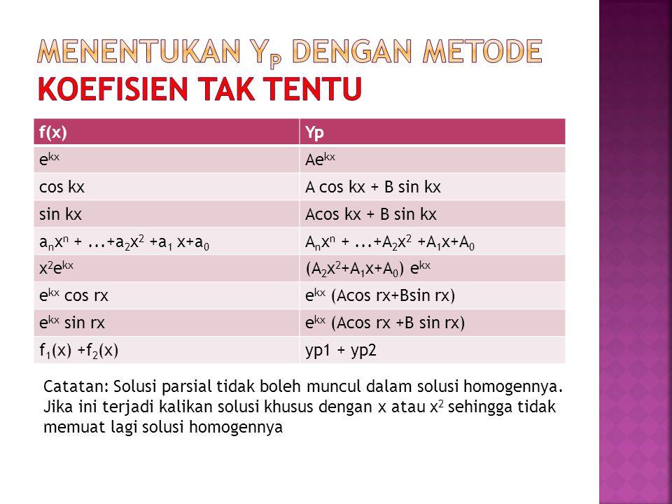 f(x)Yp e kx Ae kx cos kxA cos kx + B sin kx sin kxAcos kx + B sin kx a n x n +...+a 2 x 2 +a 1 x+a 0 A n x n +...+A 2 x 2 +A 1 x+A 0 x 2 e kx (A 2 x 2