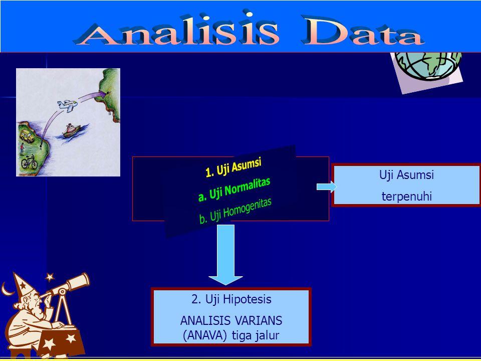 Rancangan Analisis Data Pola faktorial 2 x2 x2 dengan Teknik Anava Rancangan Analisis Data Pola faktorial 2 x2 x2 dengan Teknik Anava Desain Faktorial