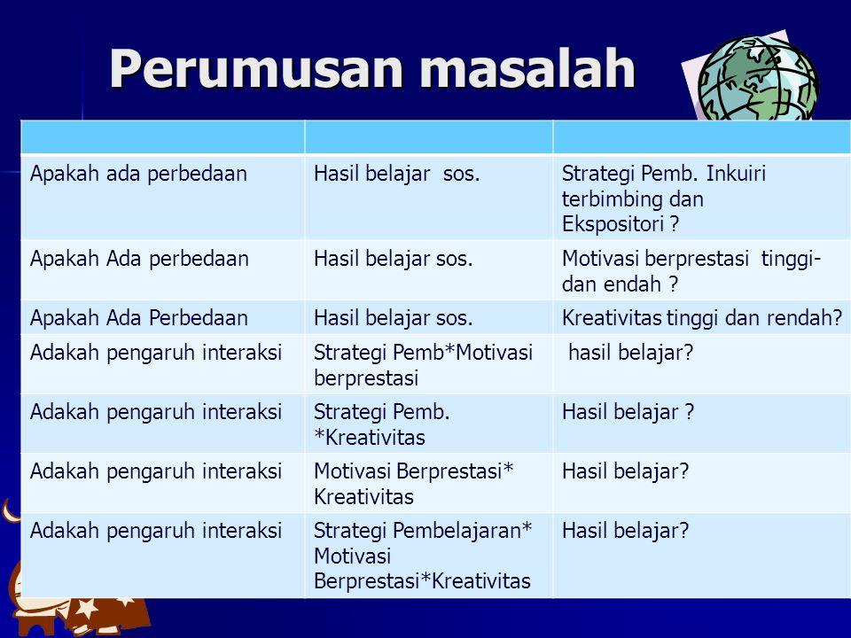 Alternatif Solusi Hasil belajar; strategi pemb, kondisi pembelajaran, interaksi strategi dan kondisi Alternatif Solusi Hasil belajar; strategi pemb, k