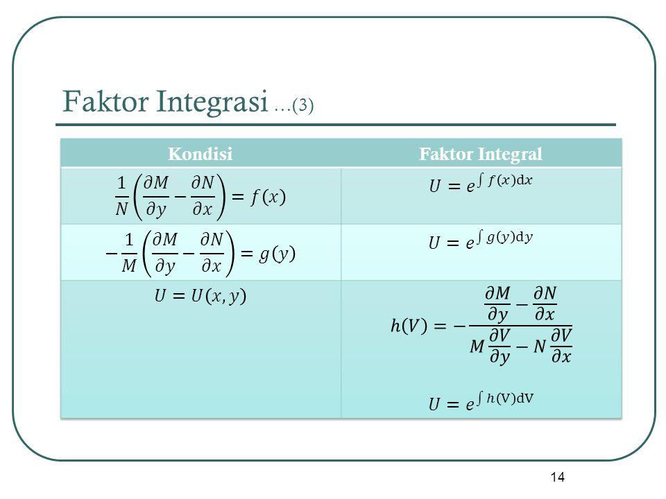 Faktor Integrasi …(3) 14