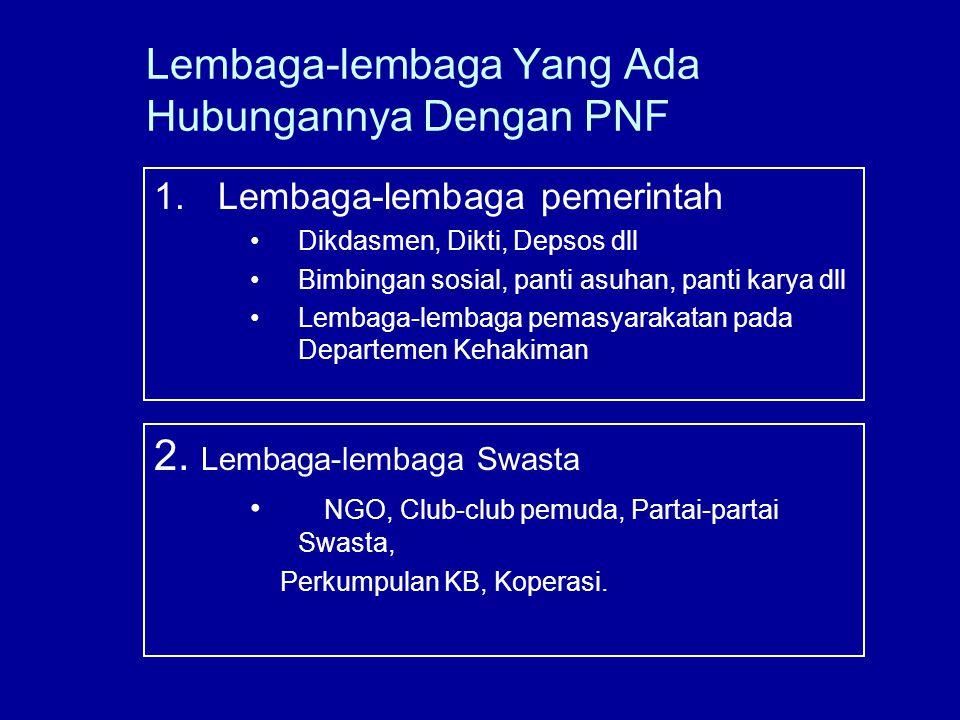 Lembaga-lembaga Yang Ada Hubungannya Dengan PNF 1.Lembaga-lembaga pemerintah Dikdasmen, Dikti, Depsos dll Bimbingan sosial, panti asuhan, panti karya