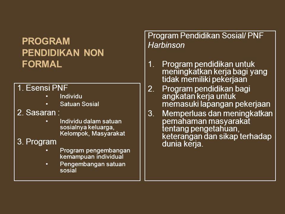 PROGRAM PENDIDIKAN NON FORMAL 1. Esensi PNF Individu Satuan Sosial 2. Sasaran : Individu dalam satuan sosialnya keluarga, Kelompok, Masyarakat 3. Prog