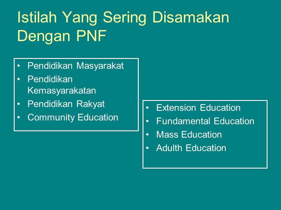 Istilah 1.Pendidikan Masyarakat : Pendidikan yang di tujukan kepada orang dewasa 2.