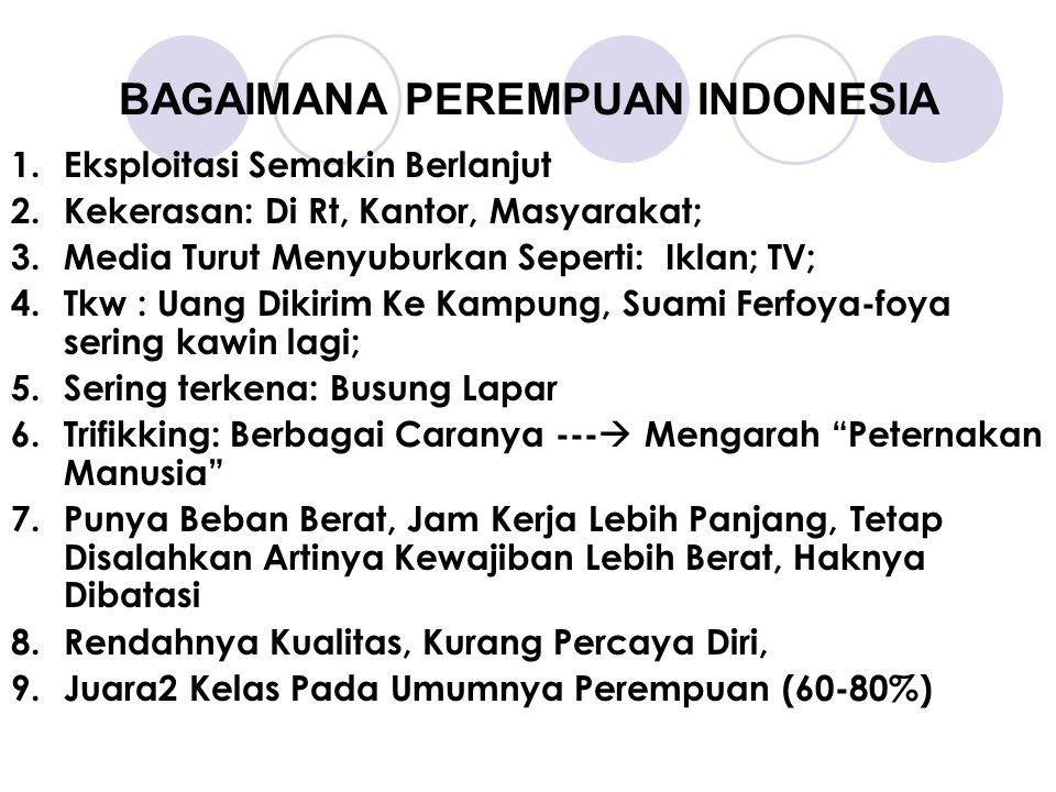 BAGAIMANA PEREMPUAN INDONESIA 1.Eksploitasi Semakin Berlanjut 2.Kekerasan: Di Rt, Kantor, Masyarakat; 3.Media Turut Menyuburkan Seperti: Iklan; TV; 4.