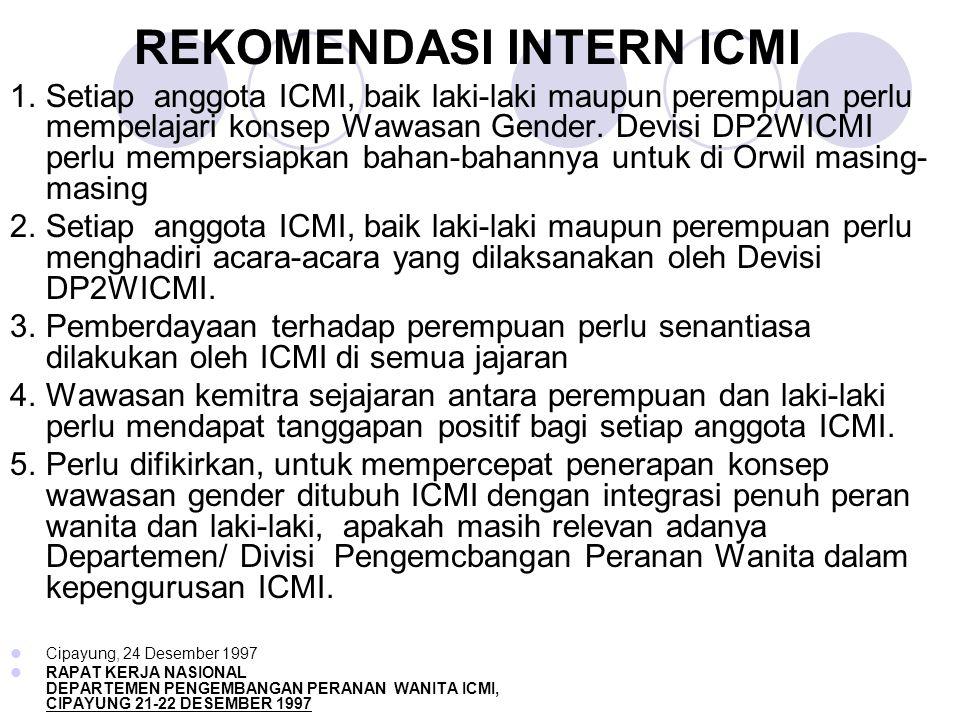 REKOMENDASI INTERN ICMI 1.Setiap anggota ICMI, baik laki-laki maupun perempuan perlu mempelajari konsep Wawasan Gender. Devisi DP2WICMI perlu mempersi