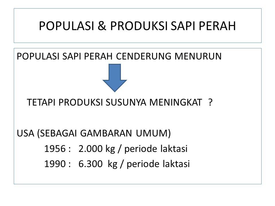 POPULASI & PRODUKSI SAPI PERAH POPULASI SAPI PERAH CENDERUNG MENURUN TETAPI PRODUKSI SUSUNYA MENINGKAT .