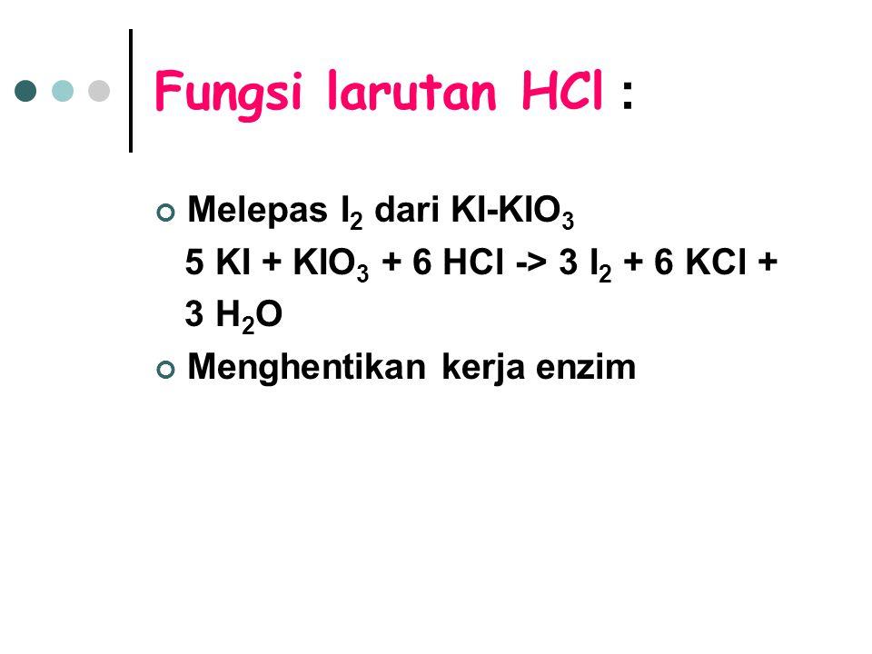 Fungsi larutan HCl : Melepas I 2 dari KI-KIO 3 5 KI + KIO 3 + 6 HCl -> 3 I 2 + 6 KCl + 3 H 2 O Menghentikan kerja enzim