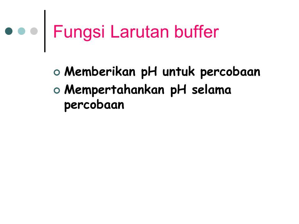 Fungsi Larutan buffer Memberikan pH untuk percobaan Mempertahankan pH selama percobaan