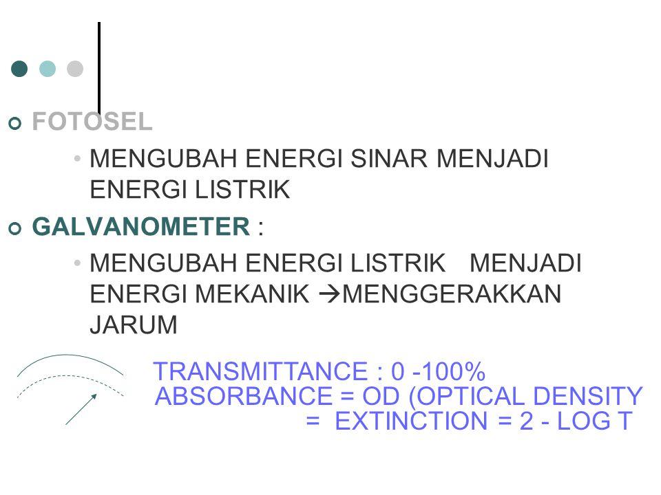 FOTOSEL MENGUBAH ENERGI SINAR MENJADI ENERGI LISTRIK GALVANOMETER : MENGUBAH ENERGI LISTRIK MENJADI ENERGI MEKANIK  MENGGERAKKAN JARUM TRANSMITTANCE