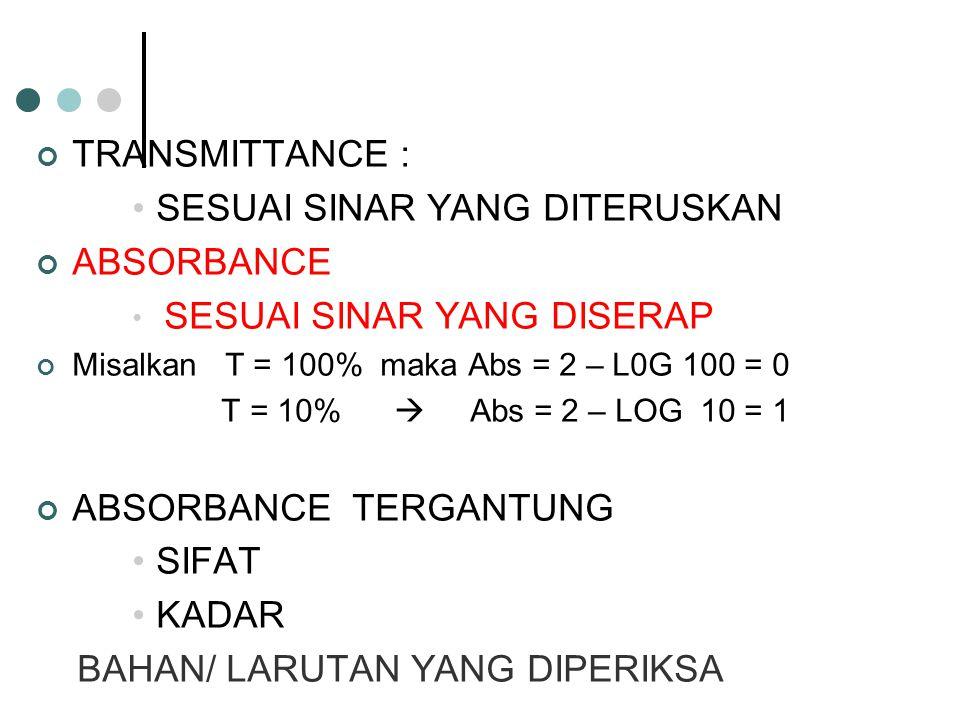 TRANSMITTANCE : SESUAI SINAR YANG DITERUSKAN ABSORBANCE SESUAI SINAR YANG DISERAP Misalkan T = 100% maka Abs = 2 – L0G 100 = 0 T = 10%  Abs = 2 – LOG