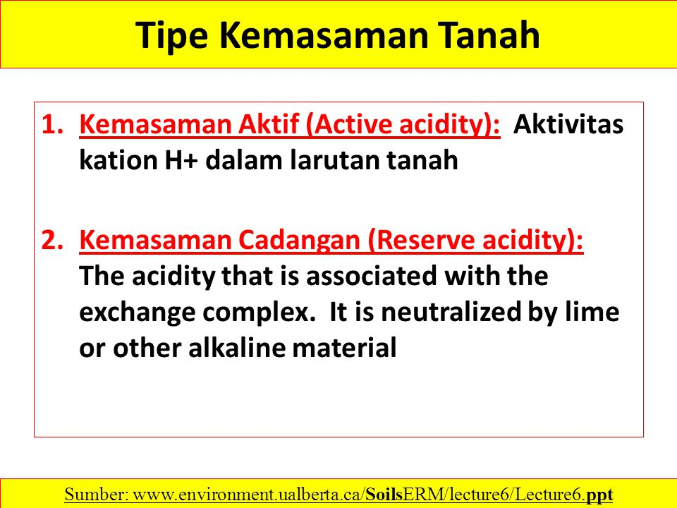 Tipe Kemasaman Tanah 1.Kemasaman Aktif (Active acidity): Aktivitas kation H+ dalam larutan tanah 2.Kemasaman Cadangan (Reserve acidity): The acidity that is associated with the exchange complex.