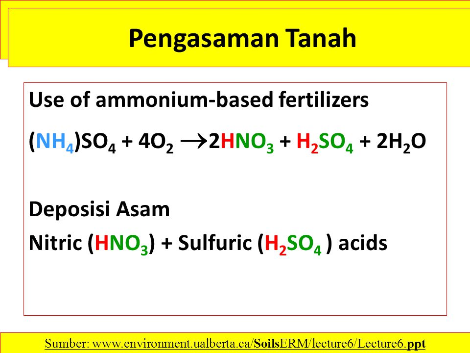 Use of ammonium-based fertilizers (NH 4 )SO 4 + 4O 2  2HNO 3 + H 2 SO 4 + 2H 2 O Deposisi Asam Nitric (HNO 3 ) + Sulfuric (H 2 SO 4 ) acids Sumber: www.environment.ualberta.ca/SoilsERM/lecture6/Lecture6.ppt‎ Pengasaman Tanah
