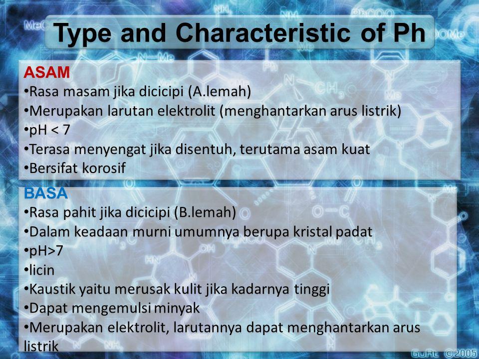 Type and Characteristic of Ph ASAM Rasa masam jika dicicipi (A.lemah) Merupakan larutan elektrolit (menghantarkan arus listrik) pH < 7 Terasa menyengat jika disentuh, terutama asam kuat Bersifat korosif ASAM Rasa masam jika dicicipi (A.lemah) Merupakan larutan elektrolit (menghantarkan arus listrik) pH < 7 Terasa menyengat jika disentuh, terutama asam kuat Bersifat korosif BASA Rasa pahit jika dicicipi (B.lemah) Dalam keadaan murni umumnya berupa kristal padat pH>7 licin Kaustik yaitu merusak kulit jika kadarnya tinggi Dapat mengemulsi minyak Merupakan elektrolit, larutannya dapat menghantarkan arus listrik BASA Rasa pahit jika dicicipi (B.lemah) Dalam keadaan murni umumnya berupa kristal padat pH>7 licin Kaustik yaitu merusak kulit jika kadarnya tinggi Dapat mengemulsi minyak Merupakan elektrolit, larutannya dapat menghantarkan arus listrik