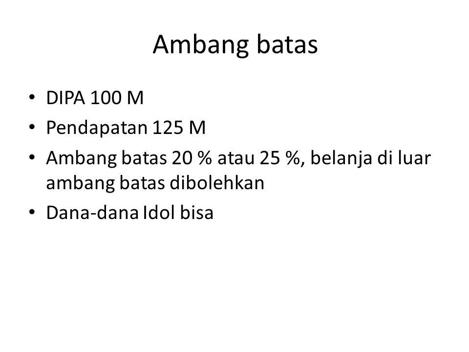 Ambang batas DIPA 100 M Pendapatan 125 M Ambang batas 20 % atau 25 %, belanja di luar ambang batas dibolehkan Dana-dana Idol bisa
