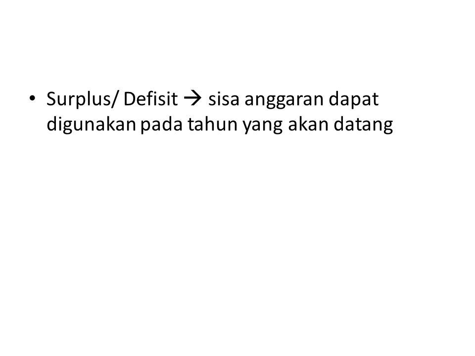 Surplus/ Defisit  sisa anggaran dapat digunakan pada tahun yang akan datang