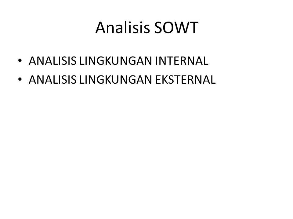 Analisis SOWT ANALISIS LINGKUNGAN INTERNAL ANALISIS LINGKUNGAN EKSTERNAL