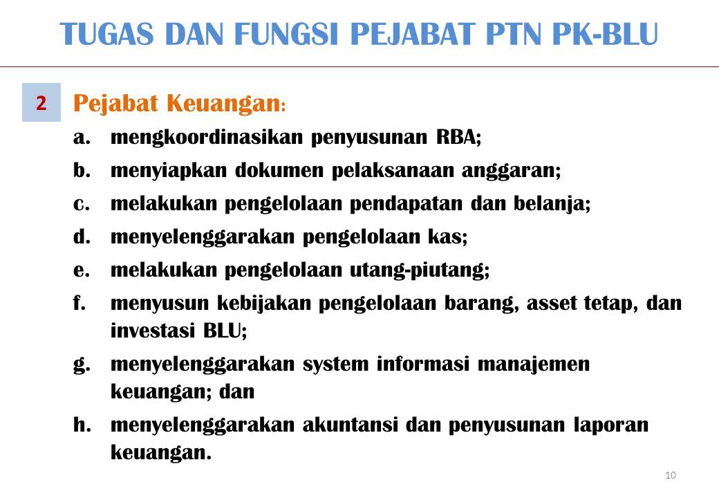 TUGAS DAN FUNGSI PEJABAT PTN PK-BLU 10 Pejabat Keuangan : a.mengkoordinasikan penyusunan RBA; b.menyiapkan dokumen pelaksanaan anggaran; c.melakukan pengelolaan pendapatan dan belanja; d.menyelenggarakan pengelolaan kas; e.melakukan pengelolaan utang-piutang; f.menyusun kebijakan pengelolaan barang, asset tetap, dan investasi BLU; g.menyelenggarakan system informasi manajemen keuangan; dan h.menyelenggarakan akuntansi dan penyusunan laporan keuangan.