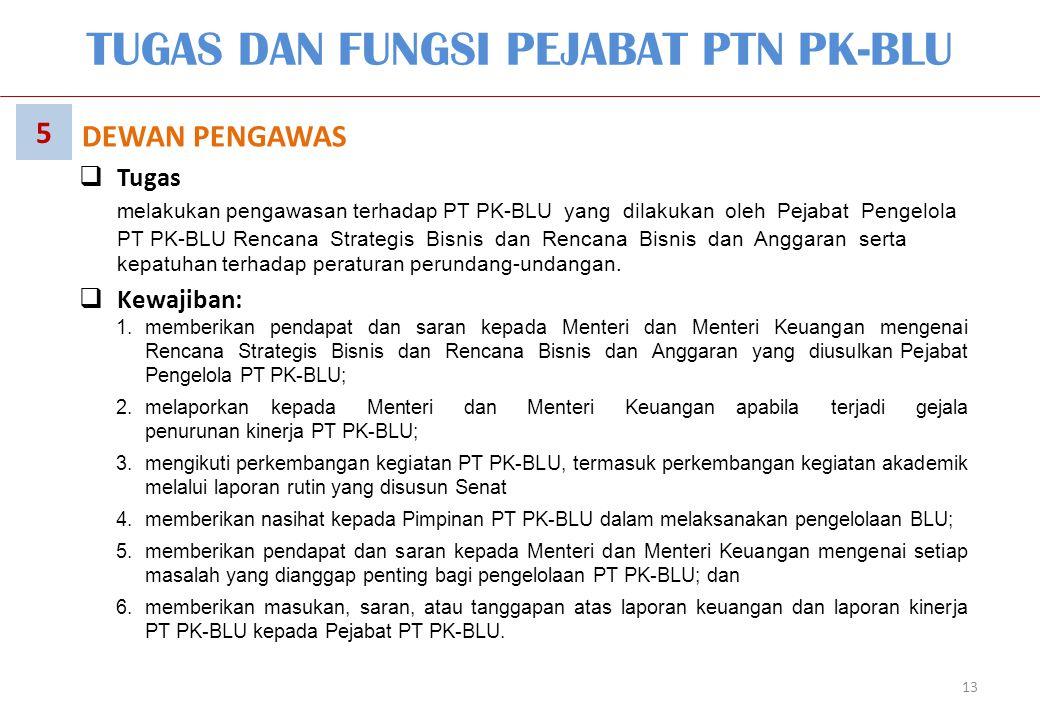TUGAS DAN FUNGSI PEJABAT PTN PK-BLU 13  Tugas melakukan pengawasan terhadap PT PK-BLU yang dilakukan oleh Pejabat Pengelola PT PK-BLU Rencana Strategis Bisnis dan Rencana Bisnis dan Anggaran serta kepatuhan terhadap peraturan perundang-undangan.