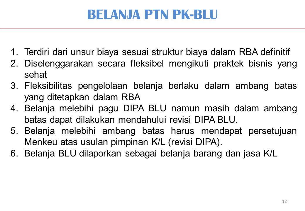 BELANJA PTN PK-BLU 18 1.Terdiri dari unsur biaya sesuai struktur biaya dalam RBA definitif 2.Diselenggarakan secara fleksibel mengikuti praktek bisnis yang sehat 3.Fleksibilitas pengelolaan belanja berlaku dalam ambang batas yang ditetapkan dalam RBA 4.Belanja melebihi pagu DIPA BLU namun masih dalam ambang batas dapat dilakukan mendahului revisi DIPA BLU.