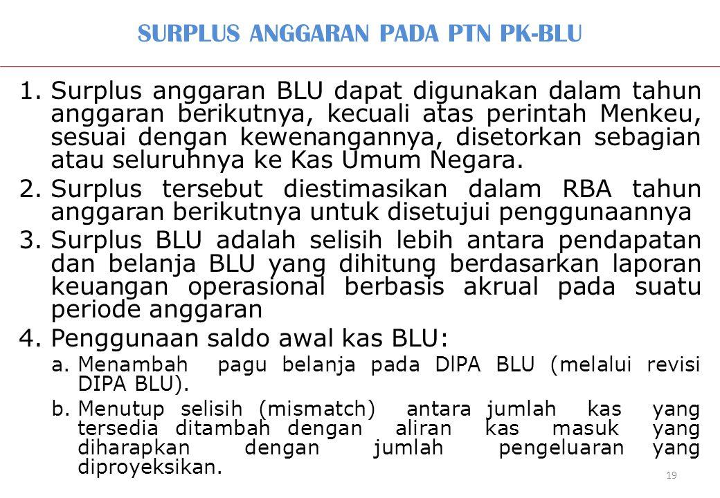 SURPLUS ANGGARAN PADA PTN PK-BLU 19 1.Surplus anggaran BLU dapat digunakan dalam tahun anggaran berikutnya, kecuali atas perintah Menkeu, sesuai dengan kewenangannya, disetorkan sebagian atau seluruhnya ke Kas Umum Negara.