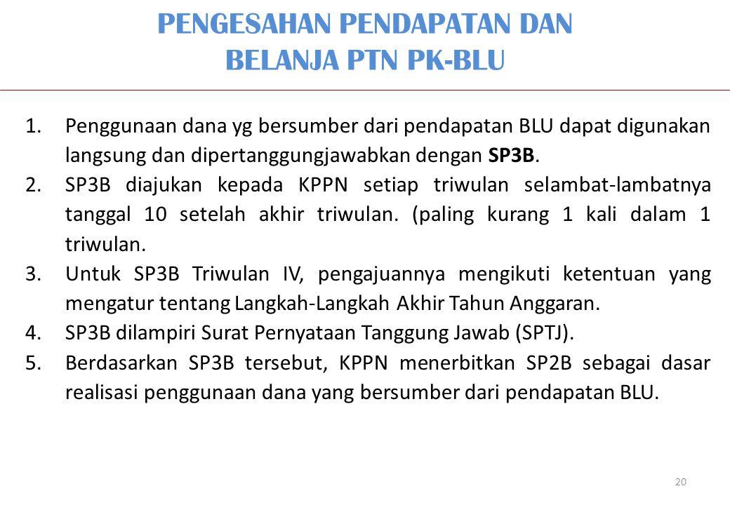 PENGESAHAN PENDAPATAN DAN BELANJA PTN PK-BLU 20 1.Penggunaan dana yg bersumber dari pendapatan BLU dapat digunakan langsung dan dipertanggungjawabkan dengan SP3B.