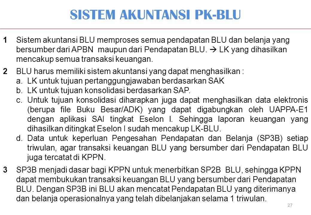 SISTEM AKUNTANSI PK-BLU 27 1Sistem akuntansi BLU memproses semua pendapatan BLU dan belanja yang bersumber dari APBN maupun dari Pendapatan BLU.  LK