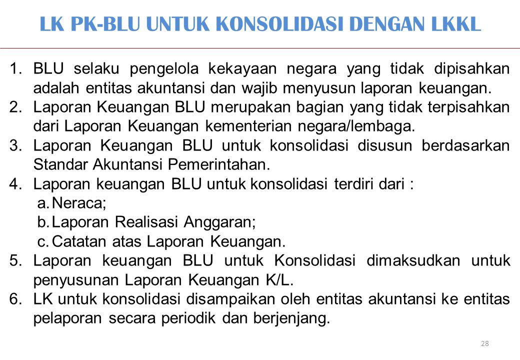 LK PK-BLU UNTUK KONSOLIDASI DENGAN LKKL 28 1.BLU selaku pengelola kekayaan negara yang tidak dipisahkan adalah entitas akuntansi dan wajib menyusun laporan keuangan.