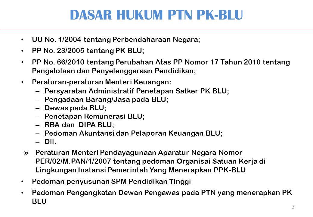 DASAR HUKUM PTN PK-BLU 3 UU No. 1/2004 tentang Perbendaharaan Negara; PP No. 23/2005 tentang PK BLU; PP No. 66/2010 tentang Perubahan Atas PP Nomor 17