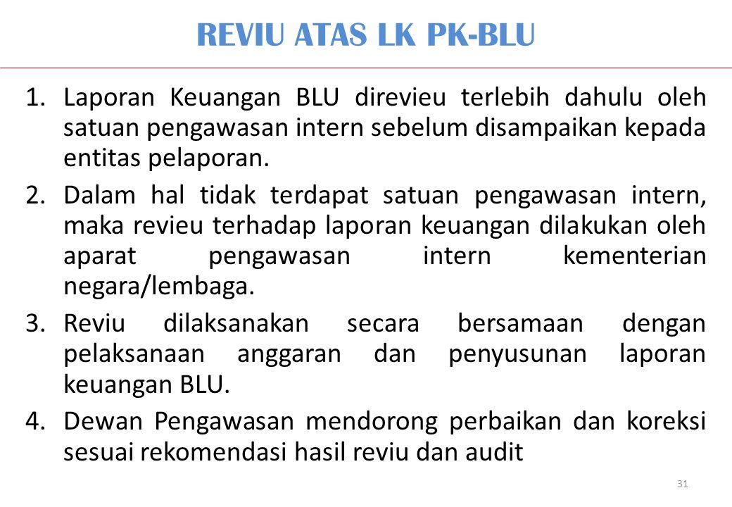 REVIU ATAS LK PK-BLU 31 1.Laporan Keuangan BLU direvieu terlebih dahulu oleh satuan pengawasan intern sebelum disampaikan kepada entitas pelaporan. 2.