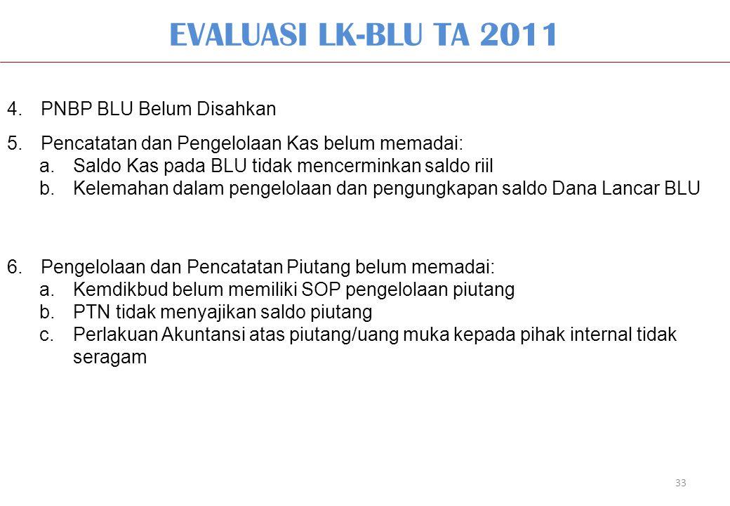 EVALUASI LK-BLU TA 2011 33 4.PNBP BLU Belum Disahkan 5.Pencatatan dan Pengelolaan Kas belum memadai: a.Saldo Kas pada BLU tidak mencerminkan saldo rii