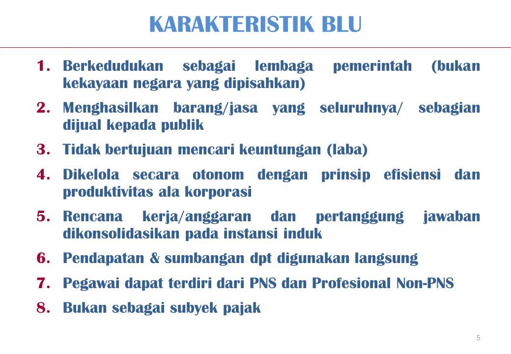 5 KARAKTERISTIK BLU 1.Berkedudukan sebagai lembaga pemerintah (bukan kekayaan negara yang dipisahkan) 2.Menghasilkan barang/jasa yang seluruhnya/ seba