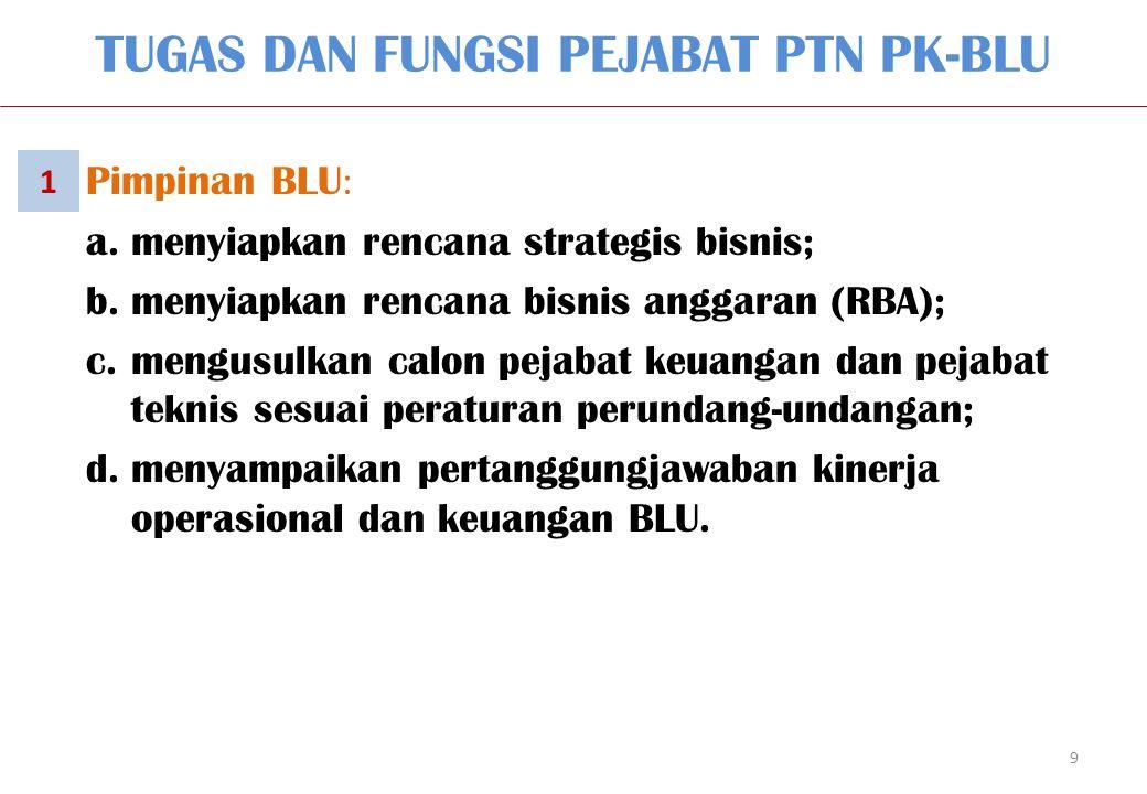 TUGAS DAN FUNGSI PEJABAT PTN PK-BLU 9 Pimpinan BLU : a.menyiapkan rencana strategis bisnis; b.menyiapkan rencana bisnis anggaran (RBA); c.mengusulkan