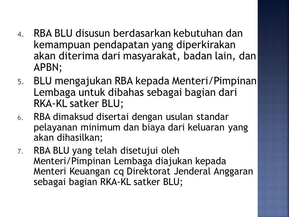 4. RBA BLU disusun berdasarkan kebutuhan dan kemampuan pendapatan yang diperkirakan akan diterima dari masyarakat, badan lain, dan APBN; 5. BLU mengaj
