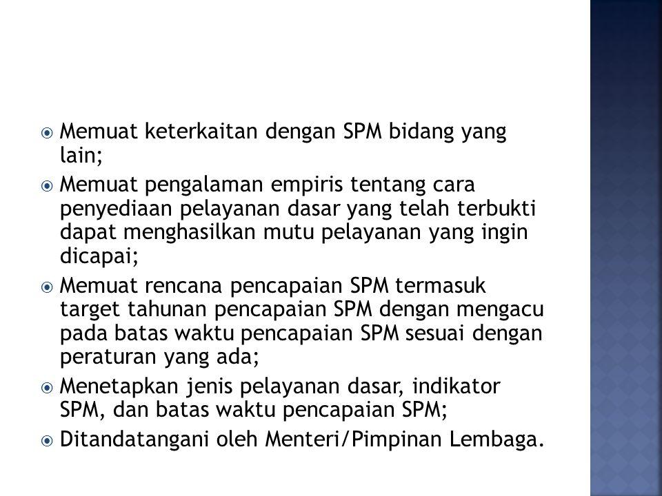  Memuat keterkaitan dengan SPM bidang yang lain;  Memuat pengalaman empiris tentang cara penyediaan pelayanan dasar yang telah terbukti dapat menghasilkan mutu pelayanan yang ingin dicapai;  Memuat rencana pencapaian SPM termasuk target tahunan pencapaian SPM dengan mengacu pada batas waktu pencapaian SPM sesuai dengan peraturan yang ada;  Menetapkan jenis pelayanan dasar, indikator SPM, dan batas waktu pencapaian SPM;  Ditandatangani oleh Menteri/Pimpinan Lembaga.