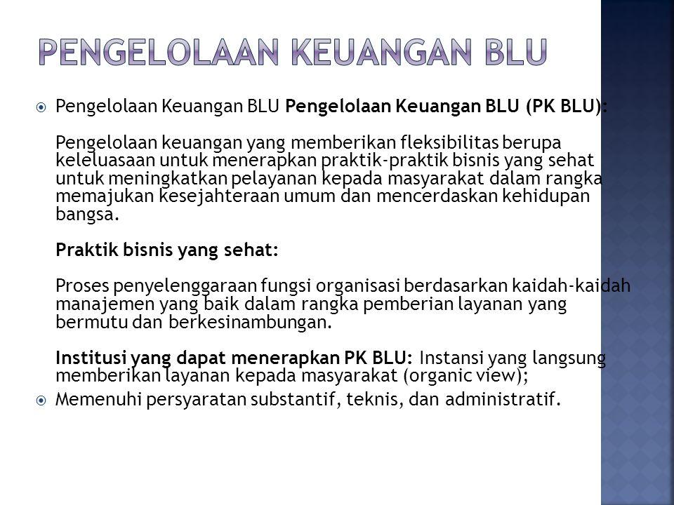  Pengelolaan Keuangan BLU Pengelolaan Keuangan BLU (PK BLU): Pengelolaan keuangan yang memberikan fleksibilitas berupa keleluasaan untuk menerapkan p