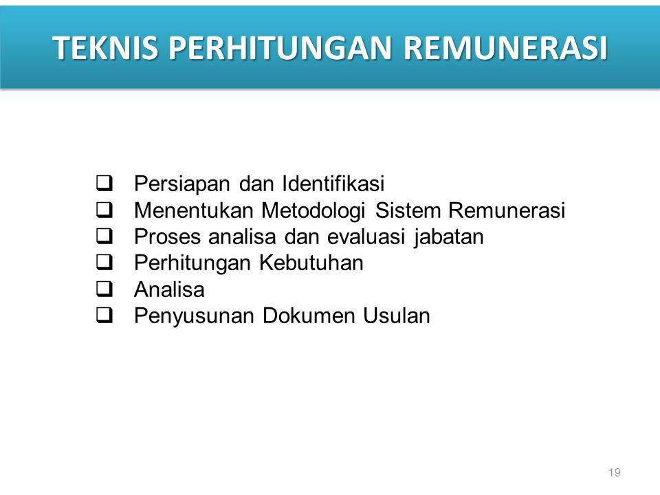 19 TEKNIS PERHITUNGAN REMUNERASI  Persiapan dan Identifikasi  Menentukan Metodologi Sistem Remunerasi  Proses analisa dan evaluasi jabatan  Perhitungan Kebutuhan  Analisa  Penyusunan Dokumen Usulan