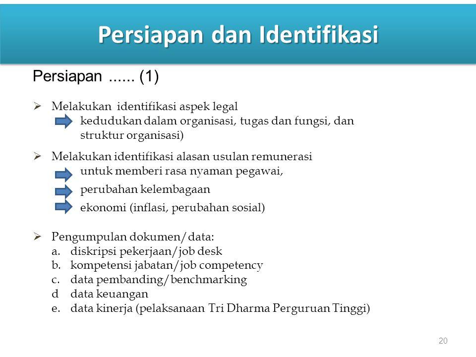 20 Persiapan dan Identifikasi Persiapan...... (1)  Melakukan identifikasi aspek legal kedudukan dalam organisasi, tugas dan fungsi, dan struktur orga