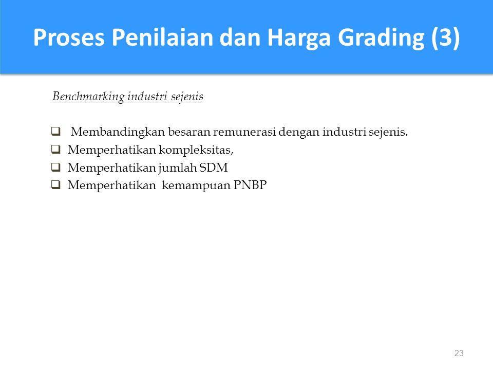 23 Proses Penilaian dan Harga Grading (3) Benchmarking industri sejenis  Membandingkan besaran remunerasi dengan industri sejenis.  Memperhatikan ko